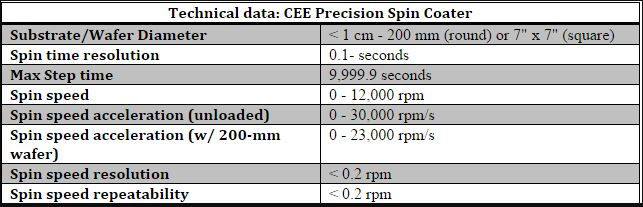 Brewer CEE Spin Coater Data